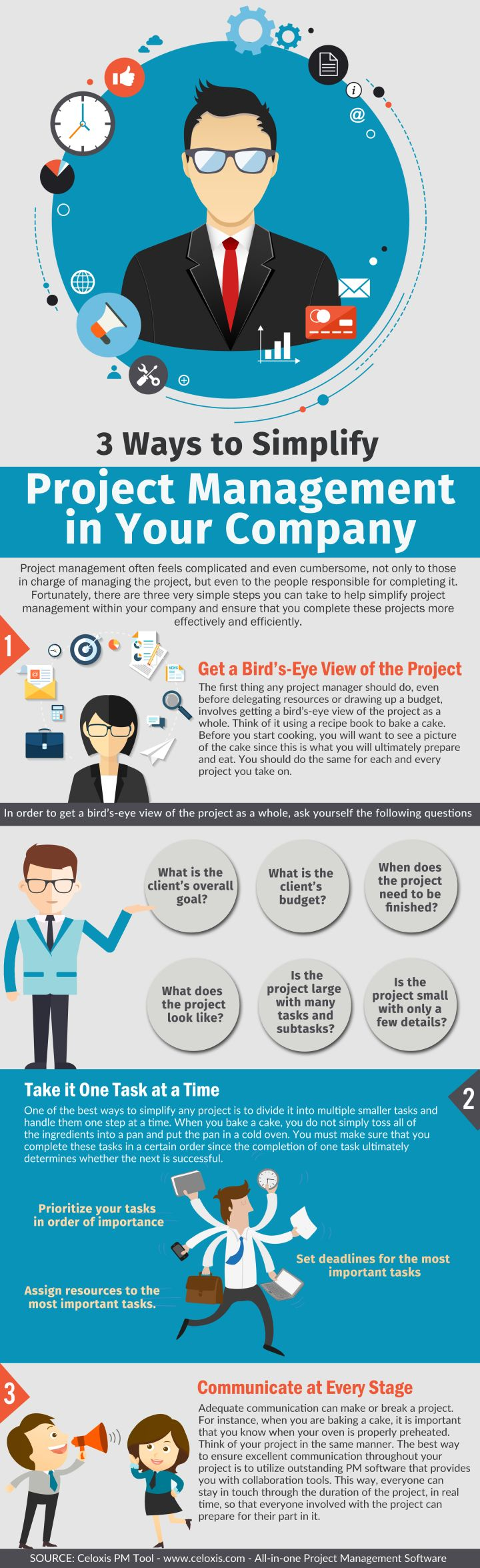 25 best celoxis project management software images on pinterest infographic 3 ways to simplify project management in your company xflitez Images