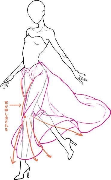 ポージング スカート 動き方 イラスト  Drawing Moving Skirt Illustration Tutorial