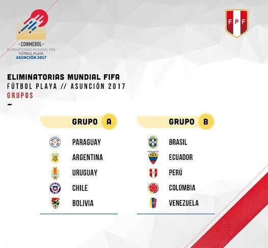 PERÚ PARTICIPARÁ EN SUDAMERICANO DE FÚTBOL PLAYA CLASIFICATORIO AL MUNDIAL FIFA BAHAMAS 2017