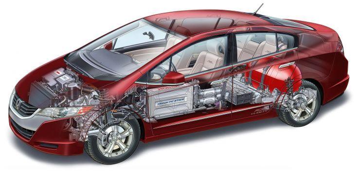 Honda FCX Clarity Technical Cutaway