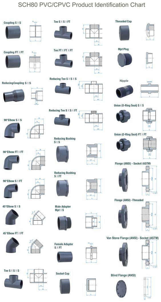 LNK Negociação Pte Ltd Singapore - O Especialista em tubos de PVC, tubo de PVC Conexões, Tubos PVC, JIS AE, JIS AW acessórios para tubos, válvulas de esfera de PVC, os sindicatos de PVC, PVC pé válvulas e Makita, Ferramentas Elétricas da Hitachi com sede em Cingapura