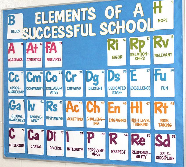 Elements of a Successful School by Enokson, via Flickr Great idea for our new principal to try out