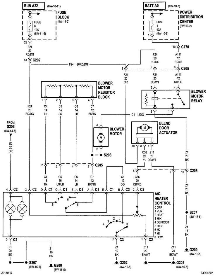 2018 Jeep Grand Cherokee Wiring Diagram, 2000 Jeep Wrangler Ac Wiring Diagram