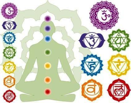 All time favorite chakra art