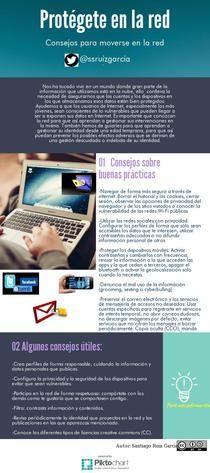 Protégete en la red | Piktochart Infographic Editor