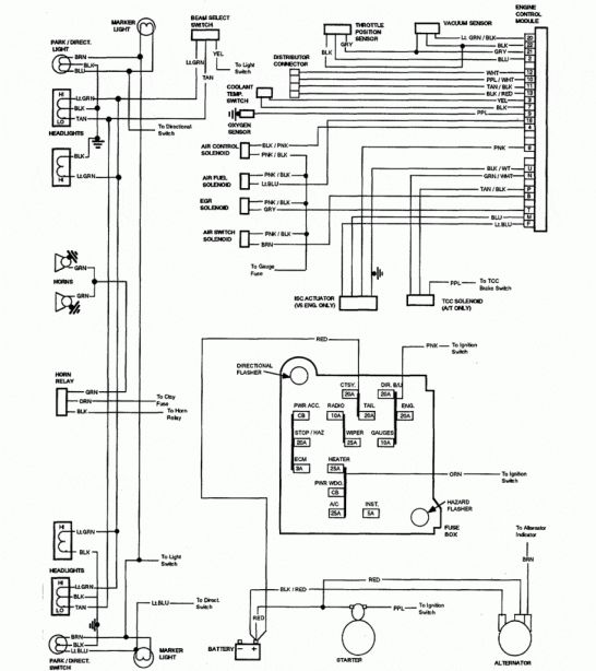 1980 Chevy Truck Fuse Box Diagram and Chevy Caprice Fuse