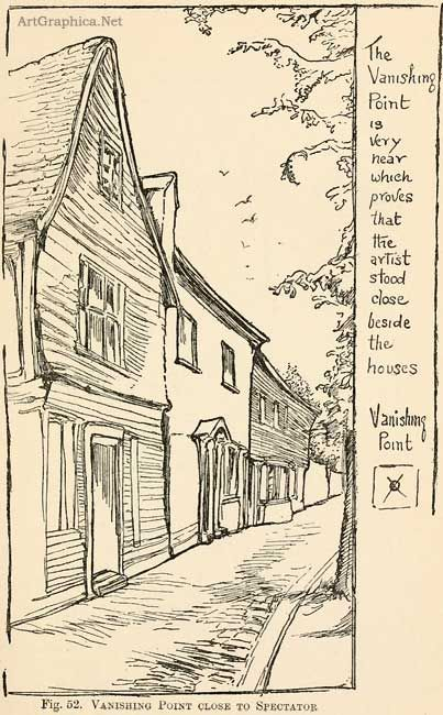 houses and perspective, drawing architecture in perspective, beginner guide to perspective