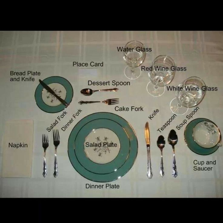 Table setting etiquette tables pinterest table for Dining room etiquette