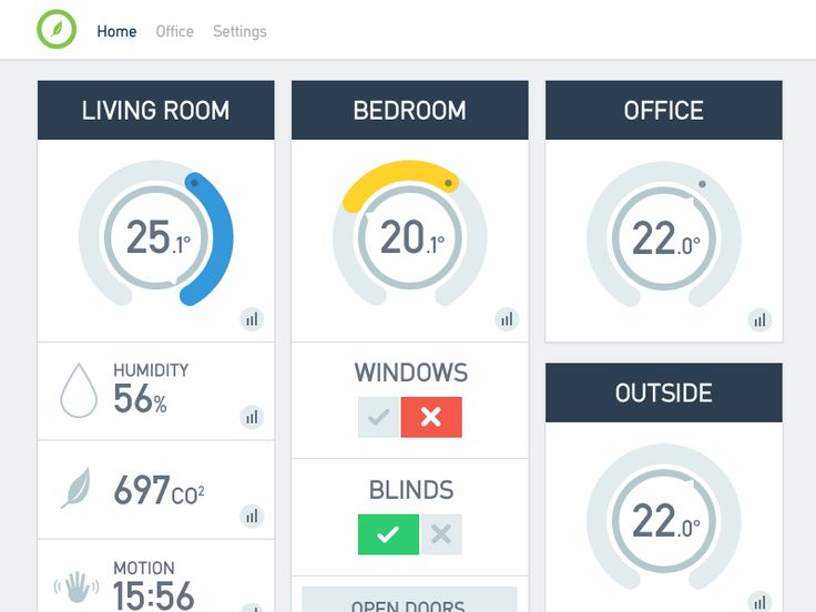 65 best smart home images on Pinterest | App ui, Smart home and ...