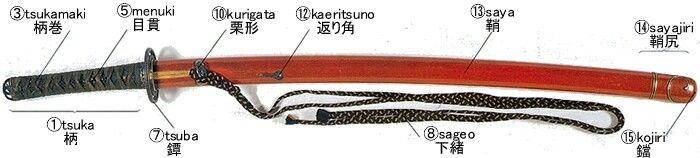 KoshiraeInicio de la página   1. Tsuka : Sosteniendo parte.  2. Kashira : Montaje que coloca al final de la tsuka para prepararse para cualquier choque viene de adelante.  3. tsukamaki : Lazo Tsuka con correa para fácil de sostener y también como medida de seguridad. Kumihimo es la correa más popular, pero Glicina y correa de piel también es popular, y hay muchas maneras de atar.  4. Samegawa : piel Shirk para cubrir tsuka tan resbalón. Y la proyección en todo el centro se llama…