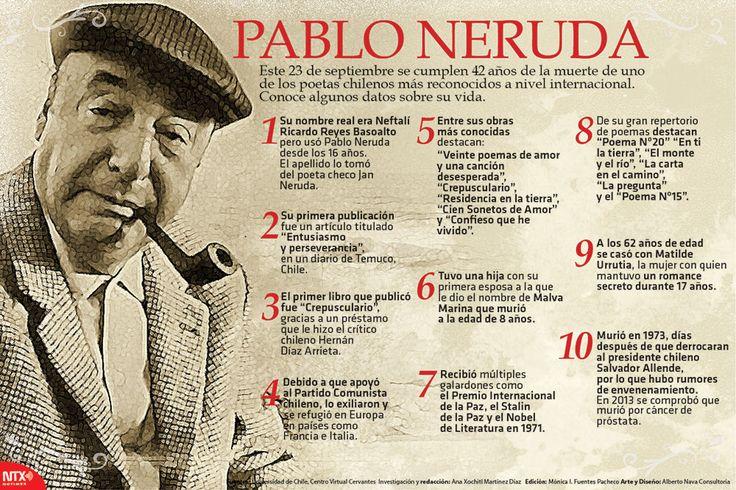 #HoyRecordamos al poeta chileno Pablo Neruda a 42 años de su muerte. ¿Cuál es tu poema favorito de éste autor?  #Infographic
