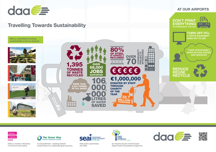 DAA - Travelling Towards Sustainability.    For more on sustainability at DAA go to http://www.daa.ie/gns/company-profile/Sustainability.aspx