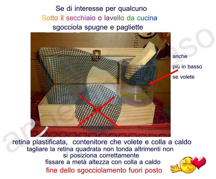 drain sponges dishes  mains plastic, tin, hot glue sgocciolare spugne piatti sotto lavello