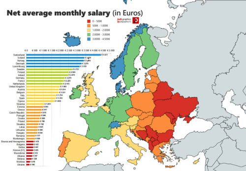 Net average monthly salary in European countries 2017