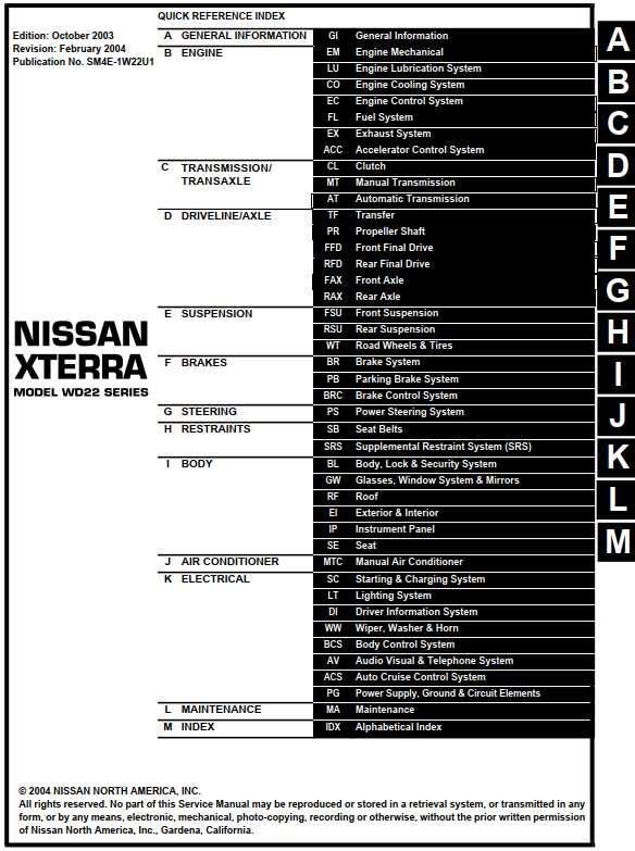 New Post Nissan Xterra Model Wd22 Series 2004 Service Manual Engine Control System Has Been Published On Procarman Nissan Titan Nissan Xterra Nissan Sentra