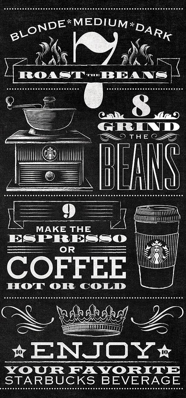 Starbucks Typographic Mural by Jaymie McAmmond
