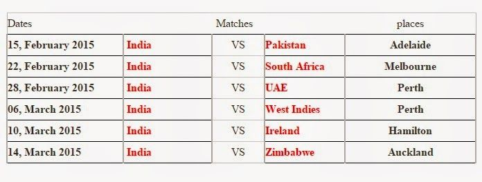 India's Matches Schedule For World Cup 2015  http://worldcup2015updates.blogspot.com/2014/11/indias-matches-schedule-for-world-cup.html