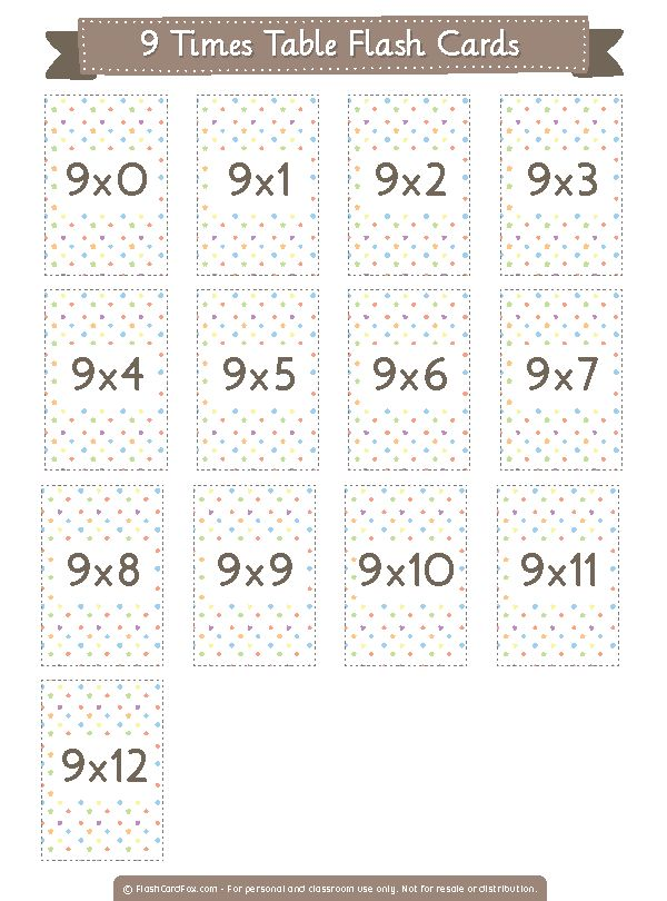 Worksheet times tables practice worksheets free : Best 25+ 12 times table ideas on Pinterest | Multiplication table ...