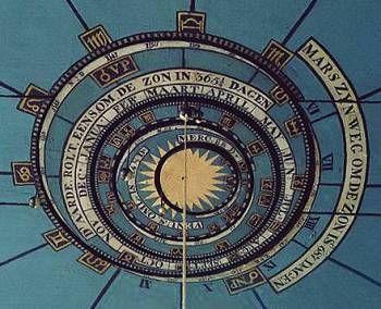 Eise Eisinga  planetarium.