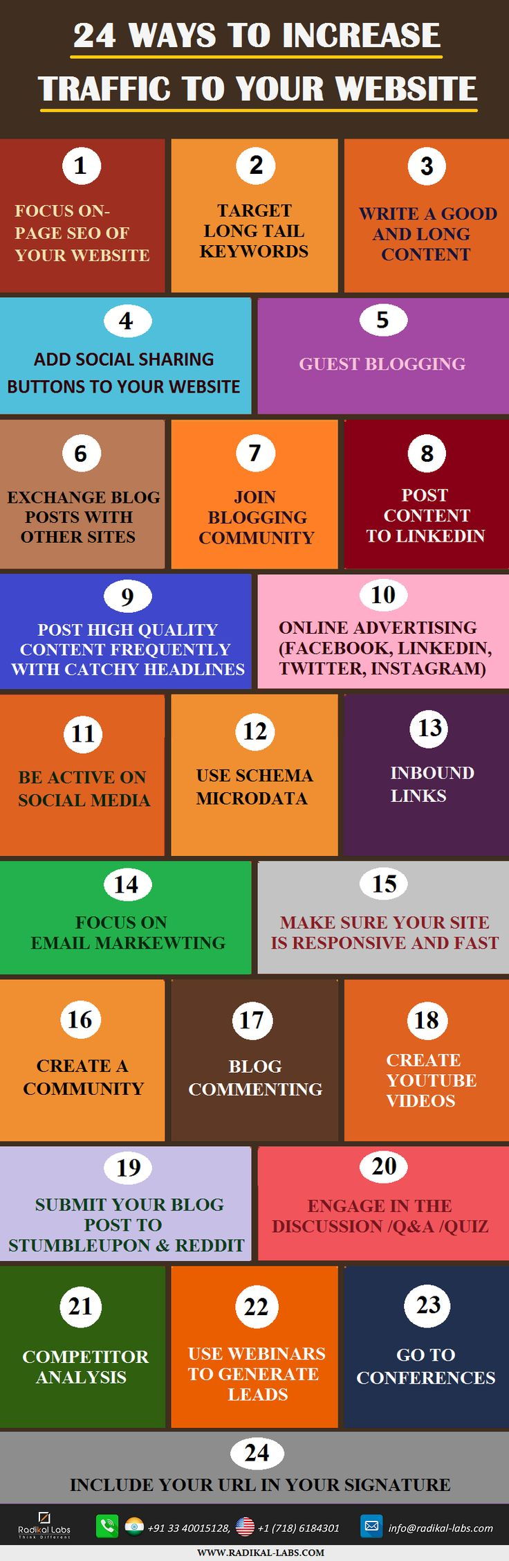 24 Ways to Increase Traffic to Your Website