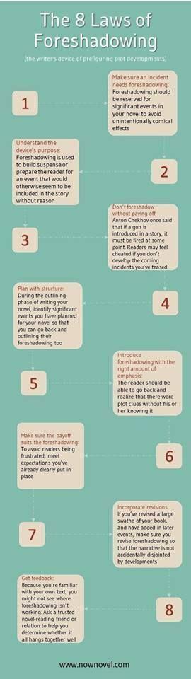 53 best script images on Pinterest Handwriting ideas, Imaginative