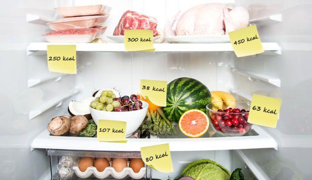 Kalorienrechner & Co.: Clever Kalorien sparen - Men's Health