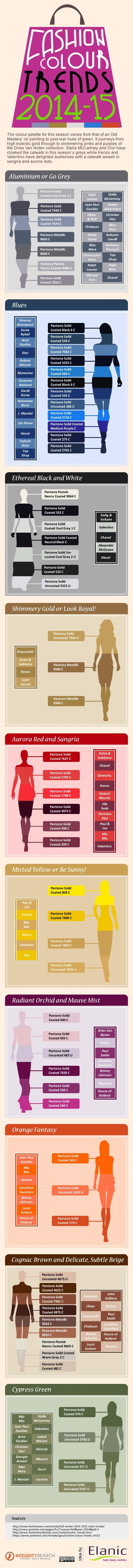 Fashion Trends 2015 Infographic