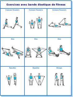 17 meilleures id es propos de exercices avec bande for Abdos fessiers exercices a la maison