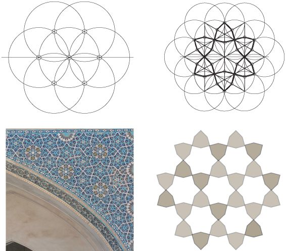 Best 20 Islamic Patterns Ideas On Pinterest Art