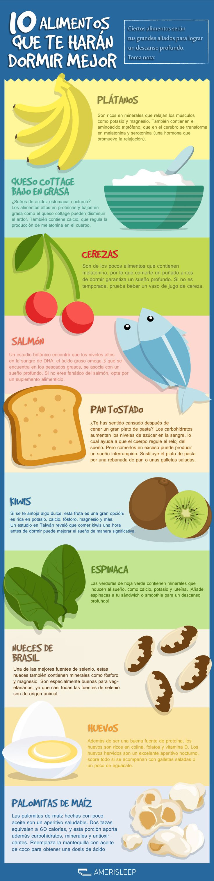 7 best cocina images on Pinterest | Spanish class, Spanish classroom ...
