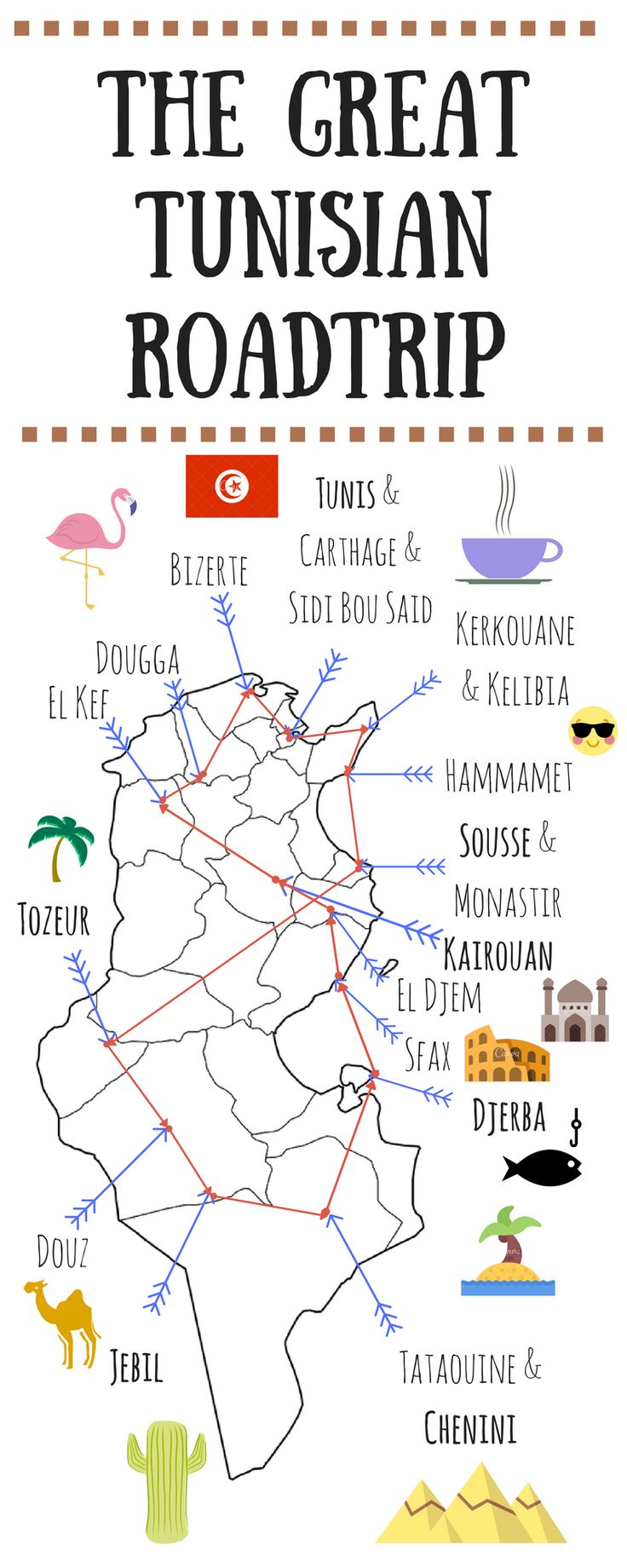The Great Tunisian Roadtrip : what to visit in Tunisia, tips, reviews, stories for various cities and villages