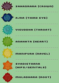 """Asanas for the Chakra System"" - A well written Yoga Journal article explaining how poses correspond to, and can release blocks from, the chakra system."