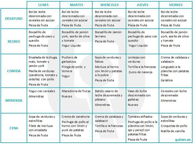 Menu Saludable Lunes A Viernes Healthy Menu Comida Fitness Food Menu Design