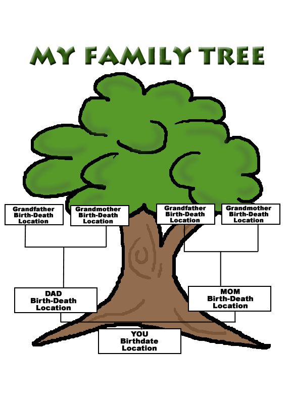 clipart genealogy for mary reynoso pinterest classroom
