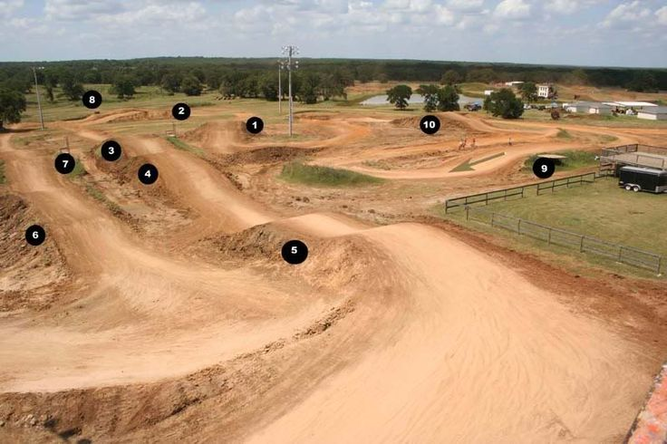 backyard mx track | This is the Photo off their website*****