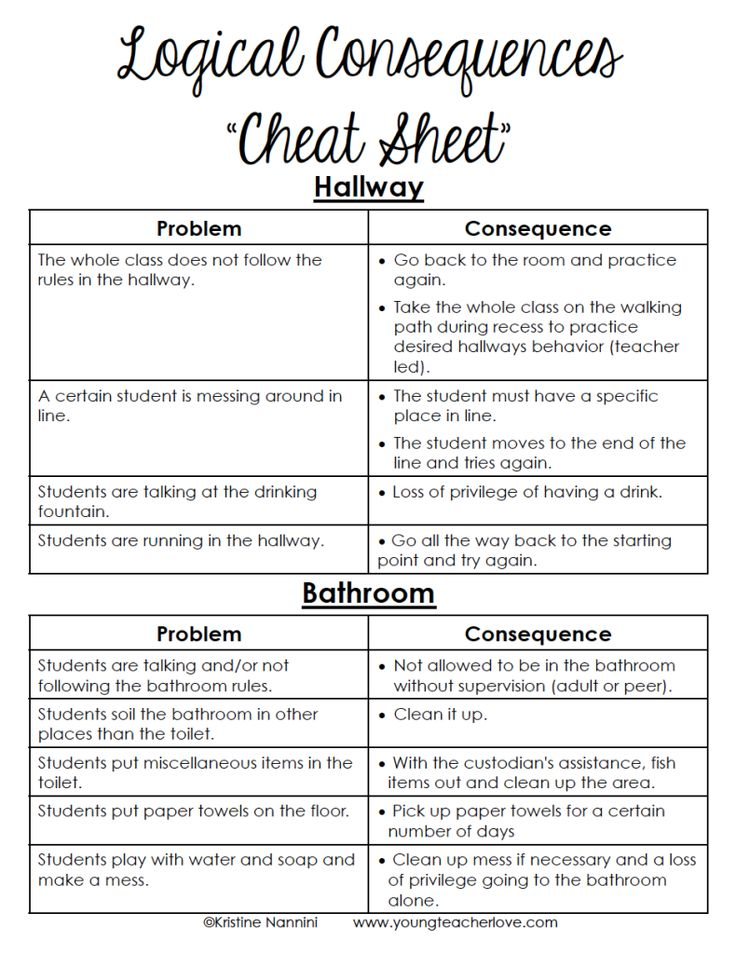 Best  Classroom Consequences Ideas On   Classroom
