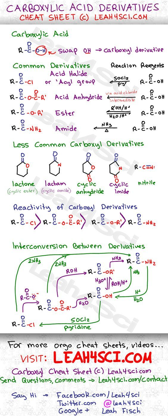 1489 best ada1 images on pinterest organic chemistry chemistry carboxylic acid derivative study guide cheat sheet by gamestrikefo Gallery