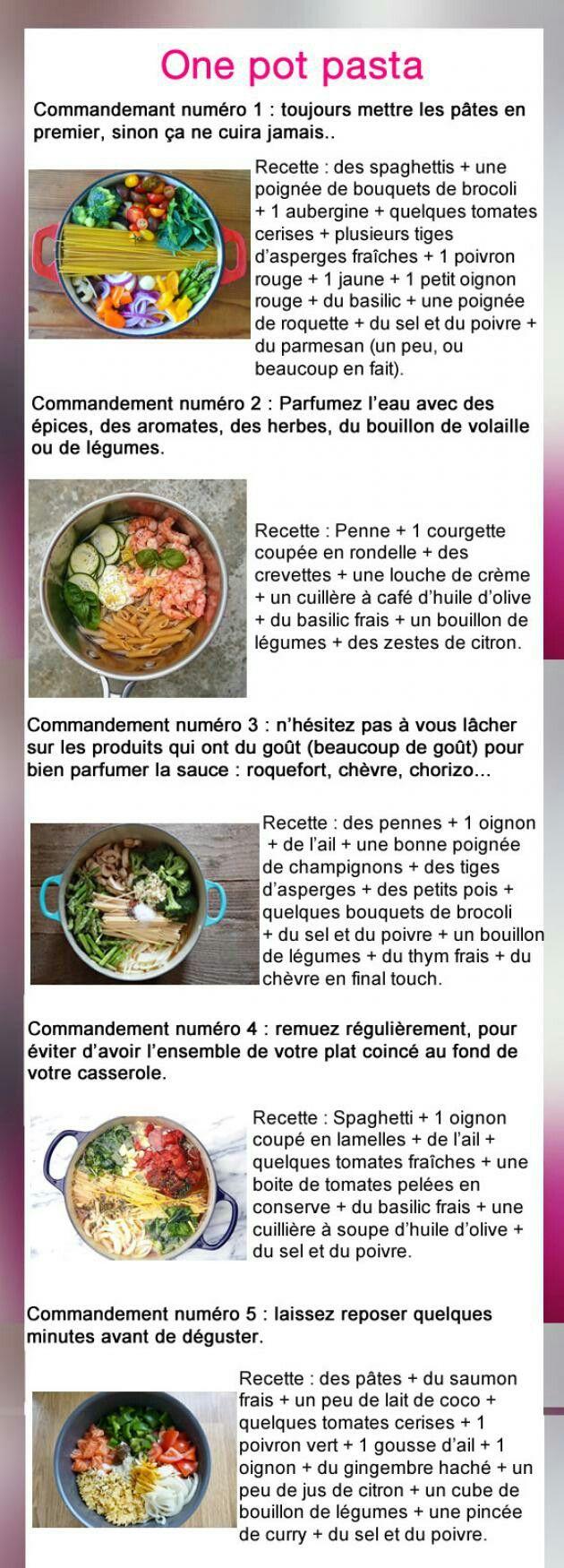 Mejores 12 imágenes de cuisine en Pinterest   Cocinas, Cocinar ...