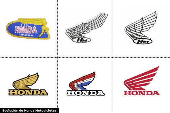 evolución e historia del logo de honda motocicletas