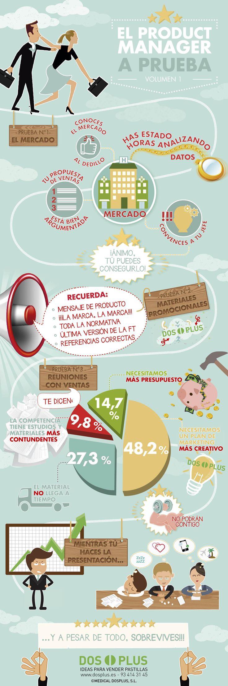 infografía marketing farmacéutico