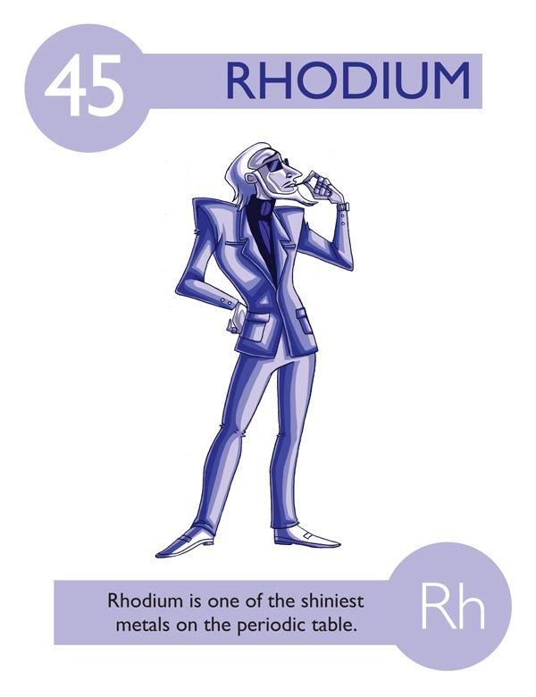 112 best elemental characters images on pinterest periodic table 112 cartoon elements make learning the periodic table fun urtaz Image collections