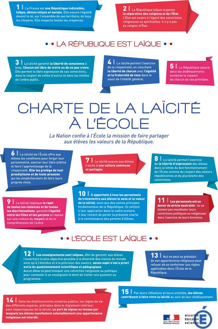 Charte de la laïcité à l'École - Ministère de l'éducation nationale