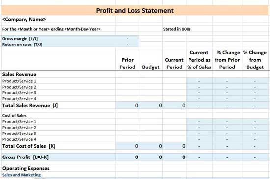 Profit and loss statement template is a very beneficial document for any kind of organization. Profit and loss statements can be said a statement of:  Financial performance Earning statements Operating statements  This statement indicates how revenue is transferred into net income. It reveals...