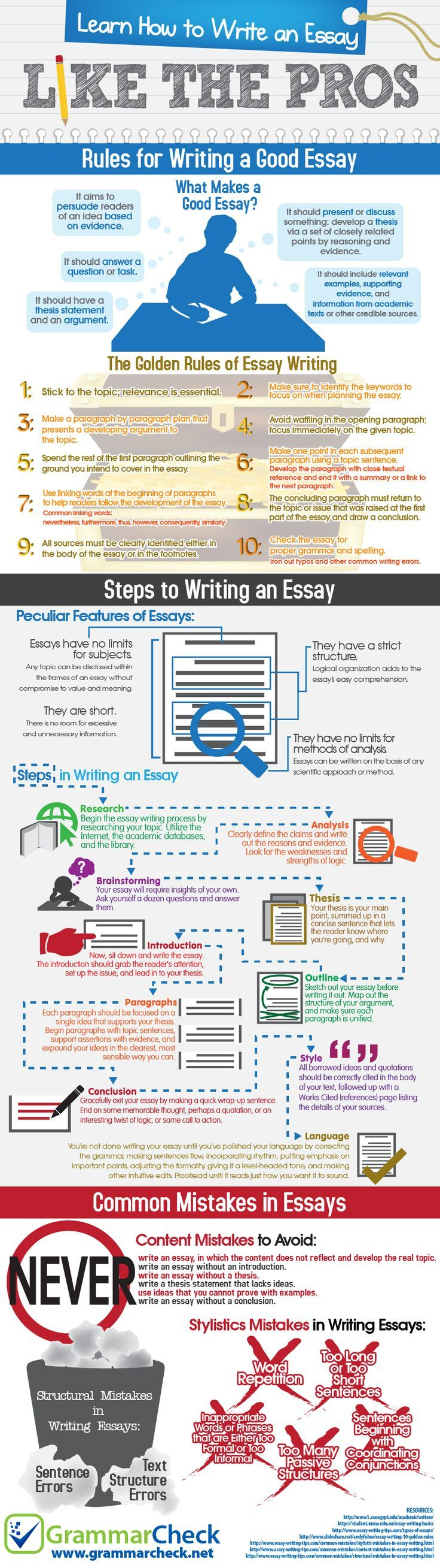 How to Write an Essay Like the Pros (Infographic) college student resources, college tips #college: