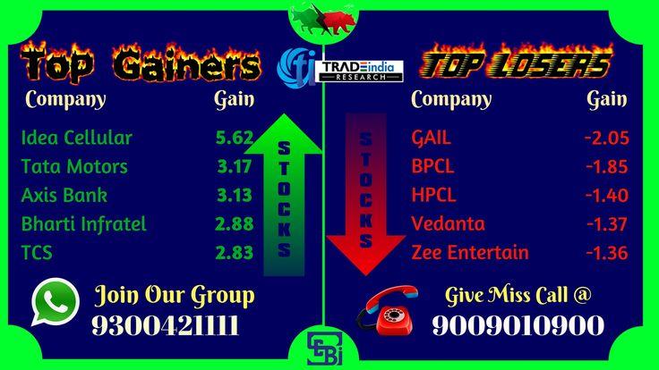 Stock Market #Top Gainers #Top #Losers #equity #Commodity #stocks #sensex #nifty  December news -29 th  December  2017 TradeIndia Research