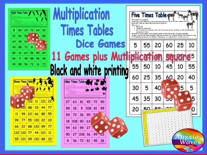 Math Games for Learning Multiplication TIMES TABLES Ideal Math Centre Activity