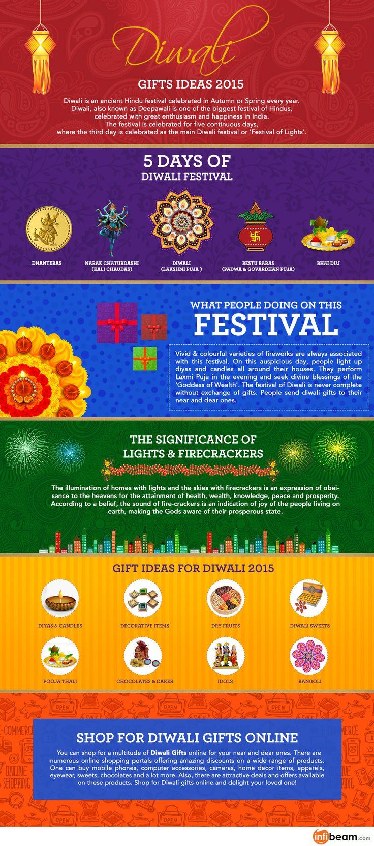 Diwali Gifts Ideas 2015