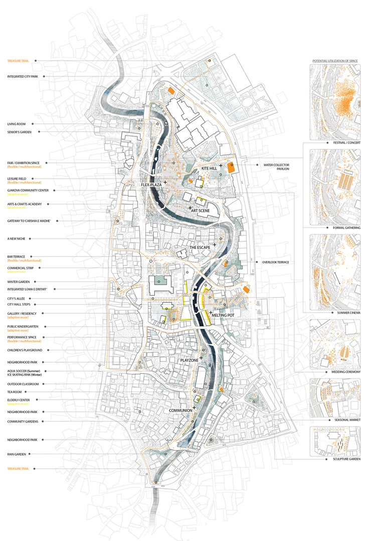 "Bustler: A closer look at this urban ""SEAMbiosis"", 1st-prize winner for Europan 13 Gjakova, Kosovo"