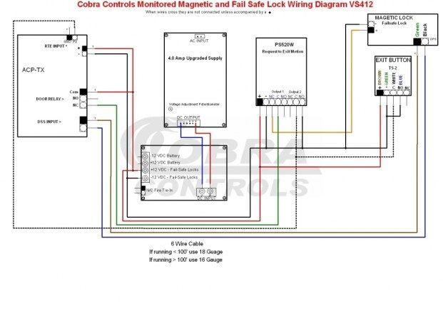 cobra controls acp 1t 1 door computerized access control