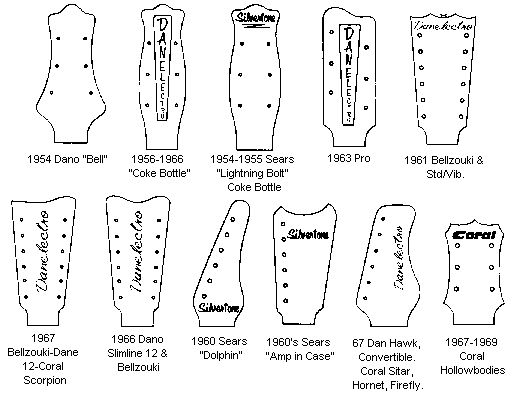 it shows the different peghead shapes used on danelectro silvertone and coral models through. Black Bedroom Furniture Sets. Home Design Ideas